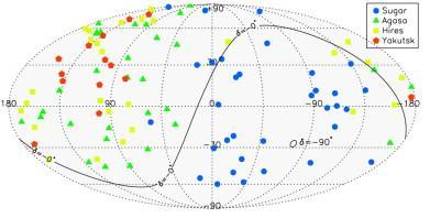 Resultado de imagen de teoría gauge/gravedad