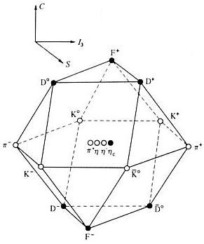 Polígono de raíces para SU(4)