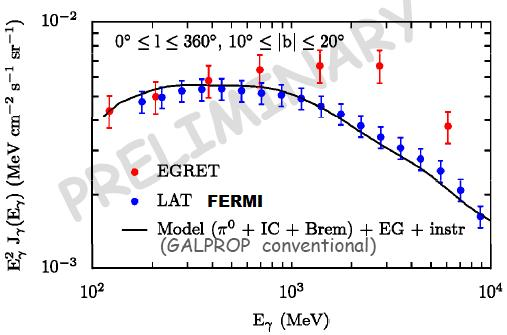 dibujo20090503_fermi_does_not_see_any_excess_in_cosmic_ray_fllu