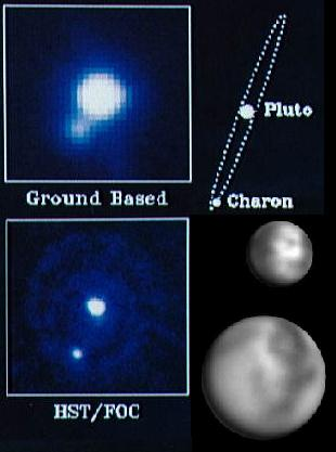 dibujo20090504_pluto_charon_ground_hst_orbit_ellipticity