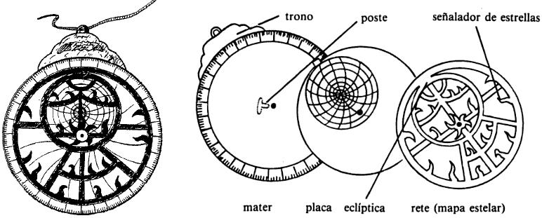 Plano del astrolabio diseñado por Hipatía