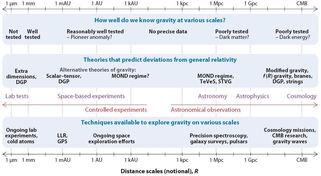 curriculo y teorias de la complejidad