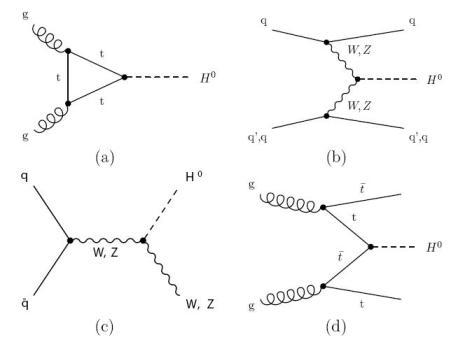 Артефакты и исторические памятники - Страница 5 Dibujo20090802_lhc_cern_gluon-gluon_quark-quark_collisions_and_higgs_production