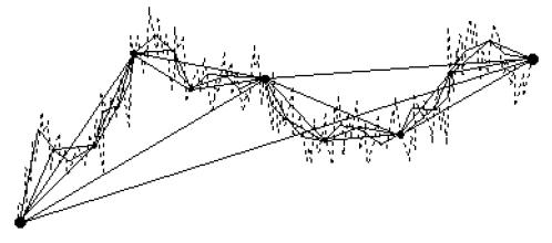 Dibujo20090916_nondifferentiable_curve_a_trajectory_in_nottale_theory