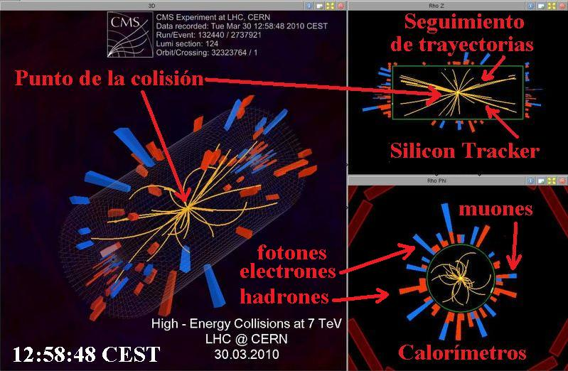 http://francisthemulenews.files.wordpress.com/2010/03/dibujo20100330_first_colission_lhc_at_cms_detector2.jpg