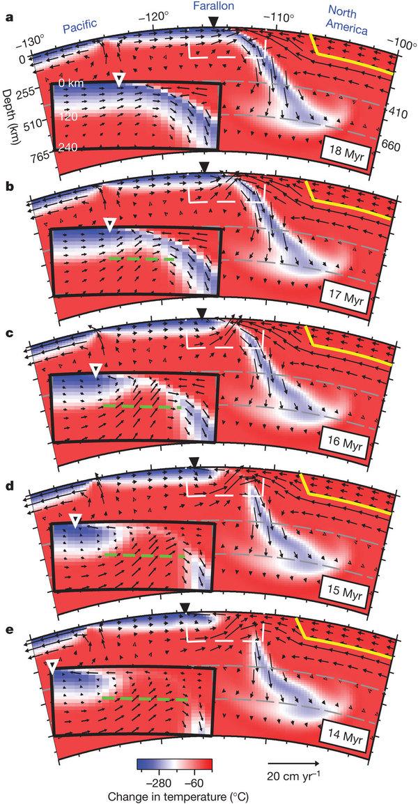 Nueva teoría explica el origen de la actividad volcánica que ocurre en el centro de las placas tectónicas Dibujo20120215-mantle-flow-associated-with-slab-tearing-at-latitude-44e28089n-from-18-to-14e28089myr-ago