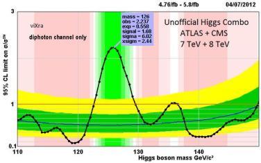 e5fee695dc462 Así que vamos a intentar dar una explicación lo más fácil posible de esto  del Higgs