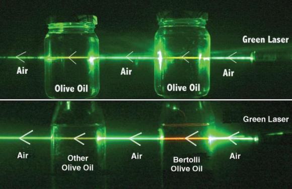 Alimentación, sabores, economía, conductas... Dibujo20120916-light-from-a-green-laser-pointer-passes-through-air-and-olive-oil