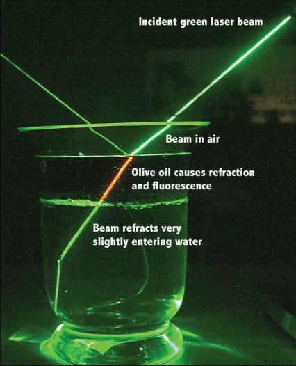 Alimentación, sabores, economía, conductas... Dibujo20120916-light-refracts-and-fluoresces-as-it-enters-olive-oil
