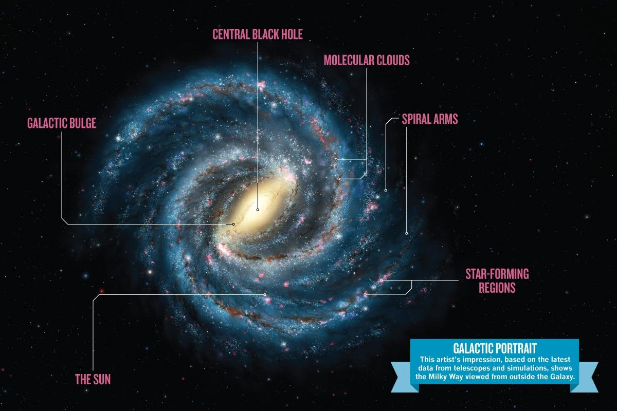 map of known galaxies - photo #35