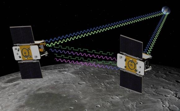 Dibujo20121206 GRAIL twin spacecrafts - lunar gravity