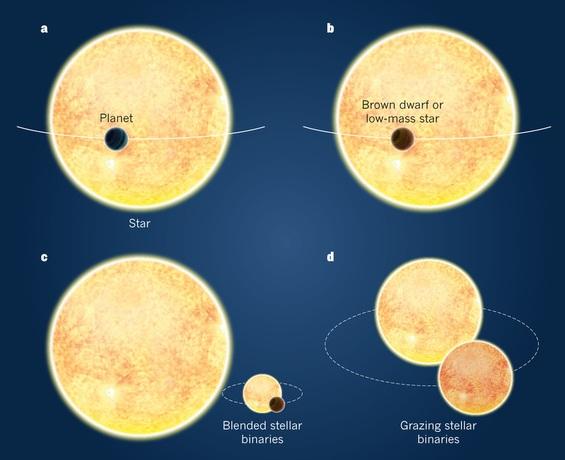 Dibujo20121206 Mimicking a planetary transit.