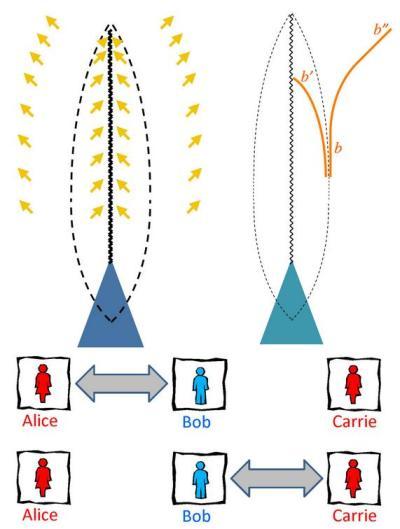 Dibujo20130107 Black Hole Firewalls Confound Theoretical Physicists - Scientific American