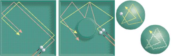 Dibujo20130128 classical and quantum billiards