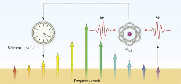 Dibujo20130201 A schematic representation of the experiment
