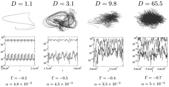 Dibujo20130211 Complex learning dynamics showing strategy trajectories