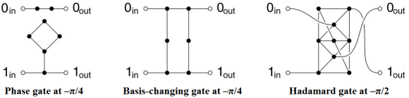 Dibujo20130215 quantum logic gates using quantum random walks