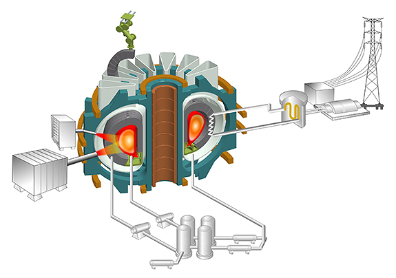 Dibujo20130215 schematic sketch of the proposed K-DEMO fusion facility - South Korea National Fusion Research Institute