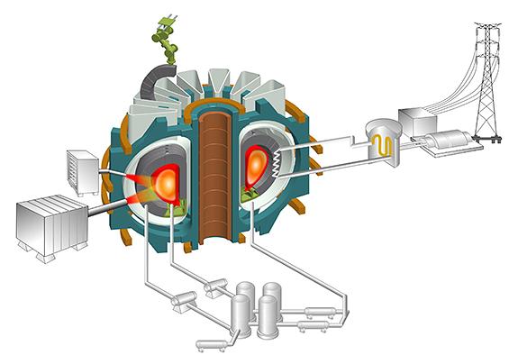 Dibujo20130215 schematic sketch of the proposed K-DEMO fusion facility - South Korea National Fusion Research Institute
