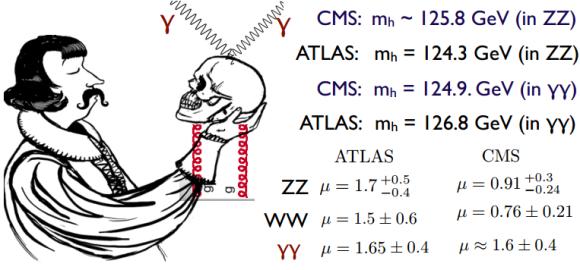 Dibujo20130308 atlas - graviton mass exclusion limits
