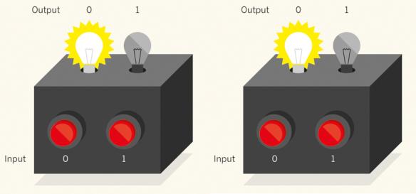 Dibujo20130424 test RUV - quantum system as black box