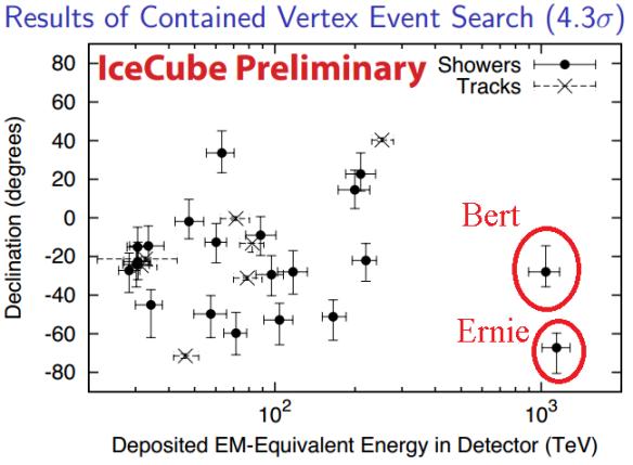 Dibujo20130516 28 HE neutrinos observed in IceCube