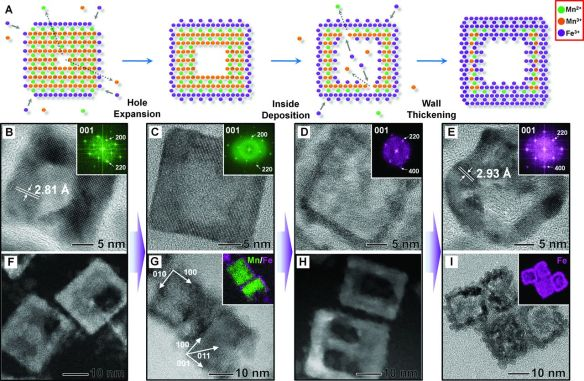 Dibujo20130523 HRTEM images of the hollow nanostructures synthesized by the reaction