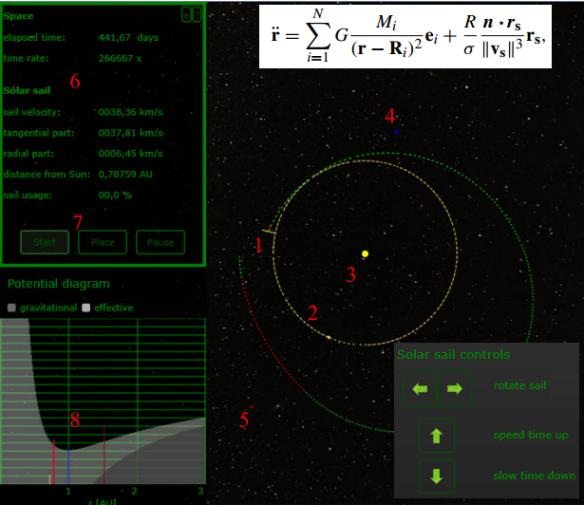 Dibujo20130703 solar sail simulator - snapshot - mathematical formulation