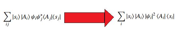 Dibujo20130707 wavefunction collapse - system plus apparatus