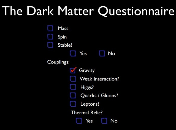 Dibujo20130729 dark matter questionnaire - Tim MP Tait