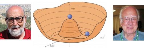 Dibujo20131008 englert - higgs - beh potential