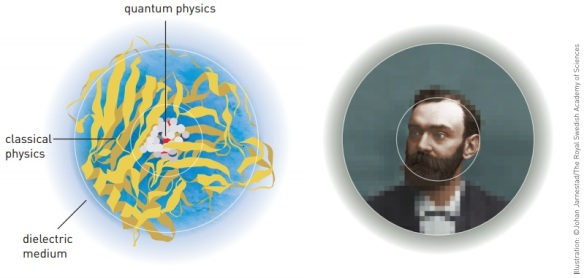 Dibujo20131009 quantum physics - classical physics - dielectric medium - C johan jamestad