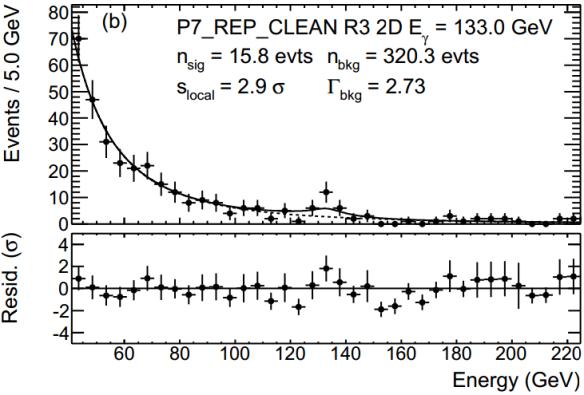 Dibujo20131014 gamma line-signal at 133 gev in r3 fermi-lat