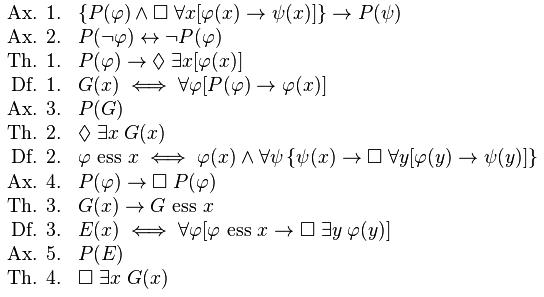 El Teorema de Gödel sobre la existencia de Dios. Explicado!