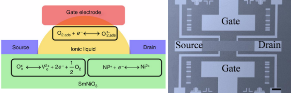 Dibujo20131108 Proposed resistance modulation mechanism and transistor layout - nature comm