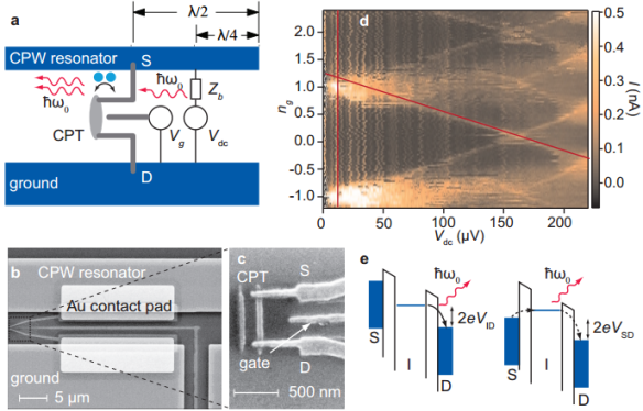 Dibujo20131111 single-cooper-pair josephson laser - schematics - electron micrograph